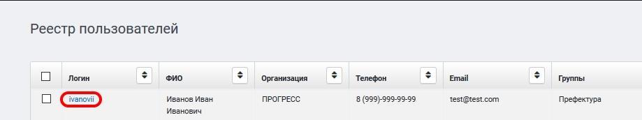 Гиперссылка с логином учетной записи пользователя