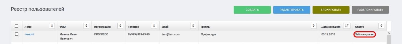 Реестр пользователей. Статус учетной записи после блокировки